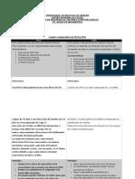 Cuadro de Ipv4 y Ipv6