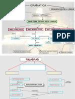 nocionesdegramtica-101125023252-phpapp01
