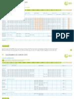 Calendario de Cursos Aprender Alemao Na Alemanha 2015