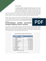Data Jumlah Penduduk Indonesia Terbaru
