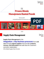 Proses bisnis SCM