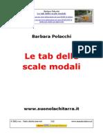 Scale Mod Ali