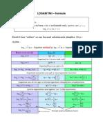 Logaritmi - formule