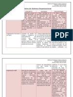 Modelos de Sistema Organizacional Act 2