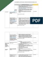 Tabla de Temas Pasantía_Gobierno Local_PIP_Ajustado 8Sep2015