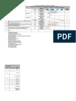 Analisis de Modificaciones Presupuestarias