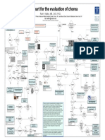 chorea approach.pdf