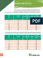 Ampacidad cables media tension.pdf