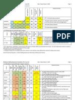 Briefing Staffing Adjustment Appendixv3