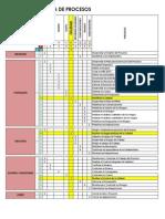 42 Procesos- Mapa de Procesos (1)
