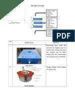 Harimas Dicky Pratama_113130162_Rotary, Cyrculating System