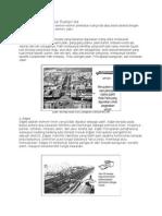 Elemen Citra Pembentuk Ruang Kota