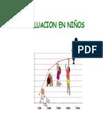 Evaluacion Nutricional Del Lactante y Preescolar Uss 2012