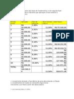 ETAPA 2 Financeira e Orcamentária