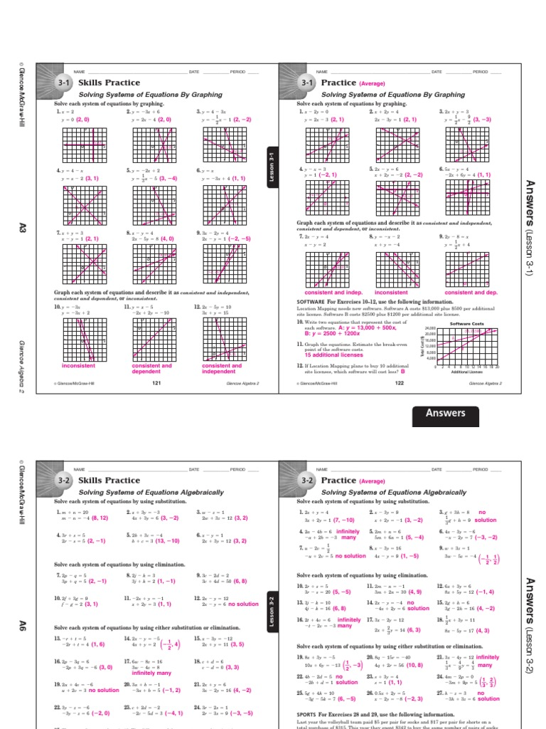 Free Worksheet Graphing Systems Of Linear Inequalities Worksheet solving systems of inequalities by graphing worksheet delibertad delibertad