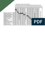 Carta Gantt RPT Perd f4 2015
