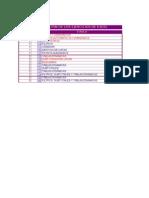 07 - Ejerciciosl Lista Datos - SubTotales - Tablas Dinamicas