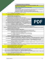 Novo Calendário Acadêmico_UFPE 2015