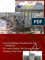 Copy of Power Distribution Transformer