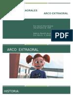 Fuerzas Extraorales Expo