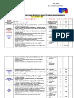 Planificare Fizica Clasa a Xi-A 2015 - 2016