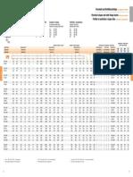 Ptg Technlp Ipr 10025-5 Refer