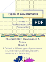 List of Government Types