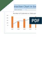 Interactive Chart in Excel Tutorial