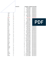 tabel 24092015