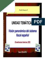 Unidad_1_eb Derecho Financiero II 2015