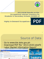 2013 NCAE OIISSS - Highly in-Demand Occupations by Industry