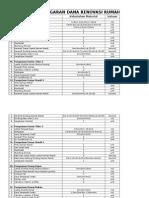 Anggaran Dana Renovasi