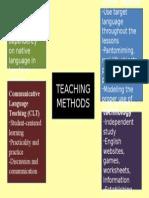 Teaching Language Methods