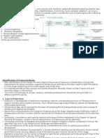 plan formulation in town planning