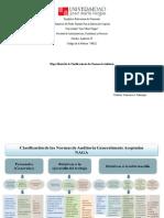 Mapa Mental de la Clasificación de las Normas de Auditoria