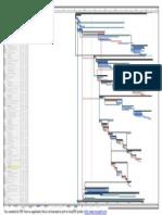 Programacion de Ejecucion de Proyecto Pacobamba1