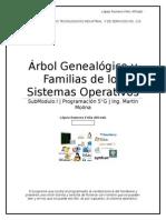 Arbol Genealogico de Los Sistemas Operativos