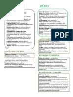 [D&D 5E] Resumo Raças.pdf