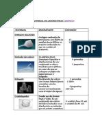Inventario de Material de Laboratorio