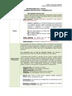 Cuadro sobre las propiedades sintácticas y semánticas del texto