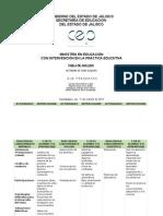 Act_foro 2_tabla de analisis_trabajo en equipo.docx