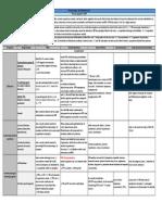 Antihypertensives Drug Chart