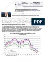 """Weak Housing Data should keep The Fed on """"extended period"""""""
