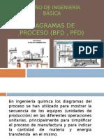 Diagramas Del Proceso