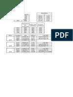 TP Nº 1 - Analisis de Demanda. Captaciones