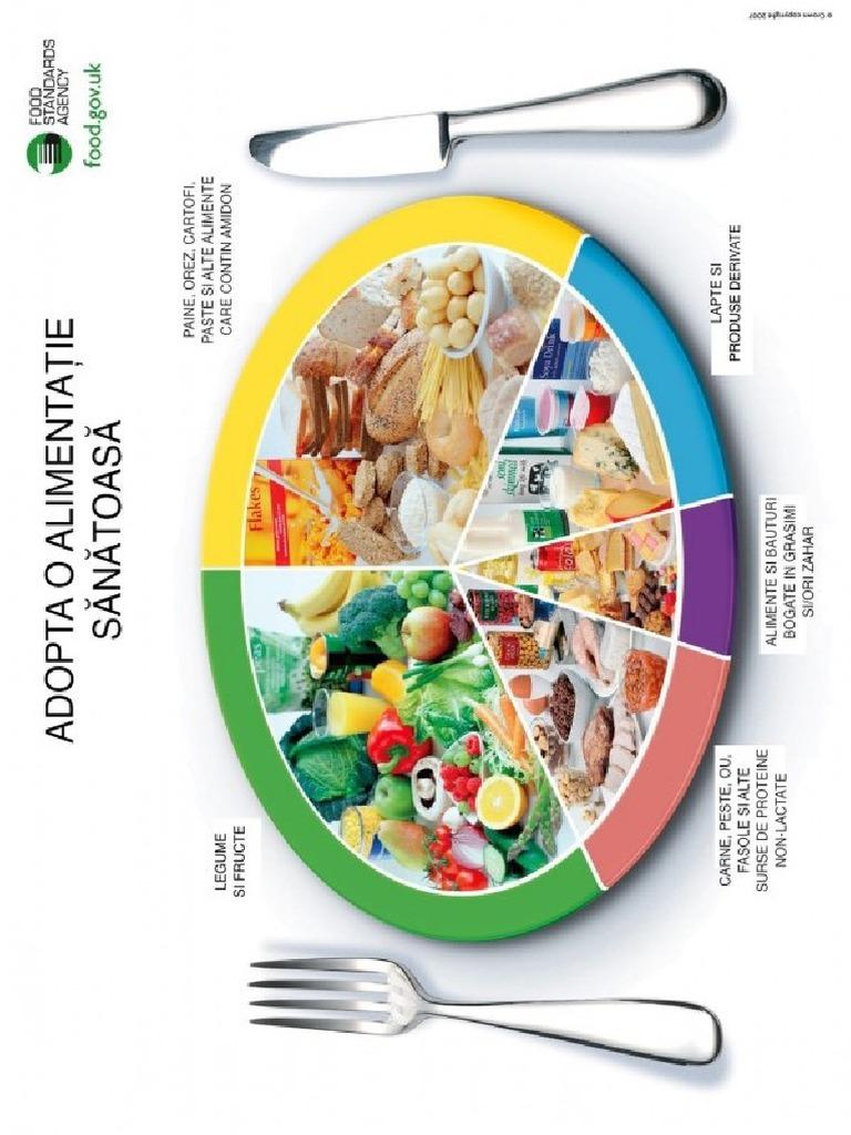 plan de alimentatie sanatoasa)