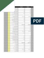 MTH304A CourseCalendar FT2 2015