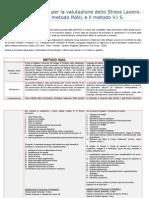 Confronto Tra Metodo INAIL e VIS (Fase Oggettiva)