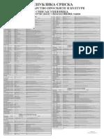 Spisak Srednja Strucna Stampa Konacno