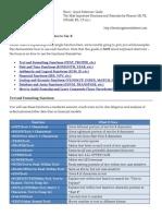 Excel Functions Formulas